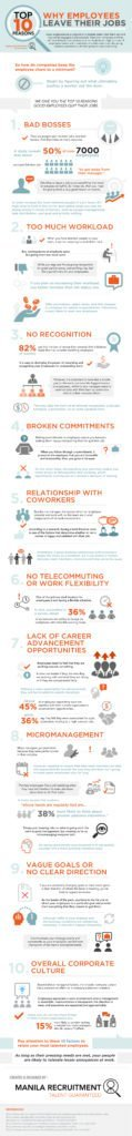 Top-10-Reasons-Why-Employees-Leave-Their-Job