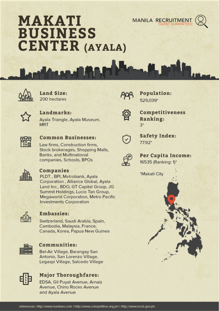 MR-infographic-cards-makati