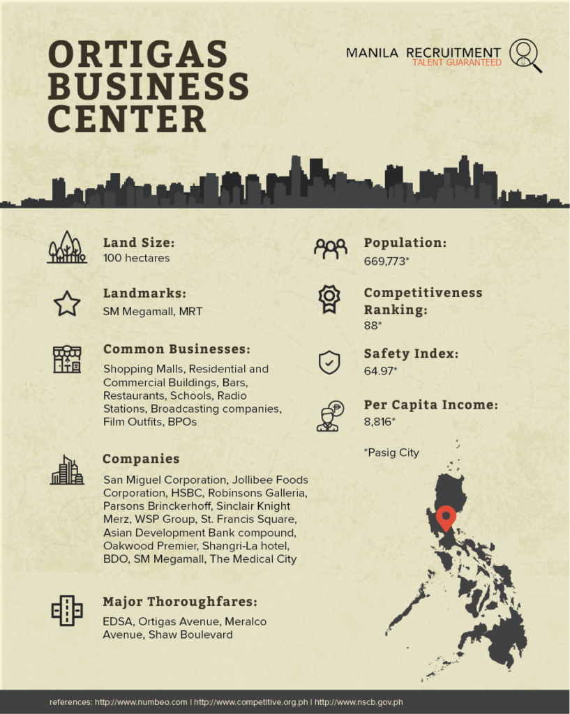 MR-infographic-cards-ortigas