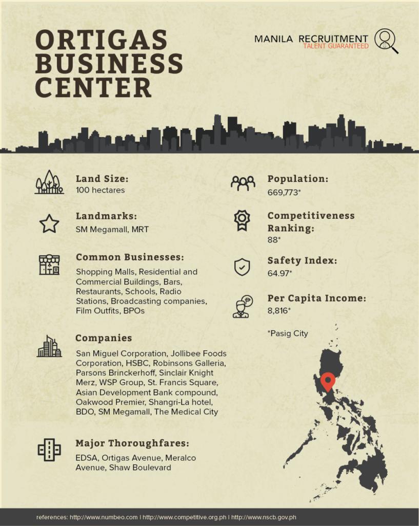 MR-infographic-cards-ortigas