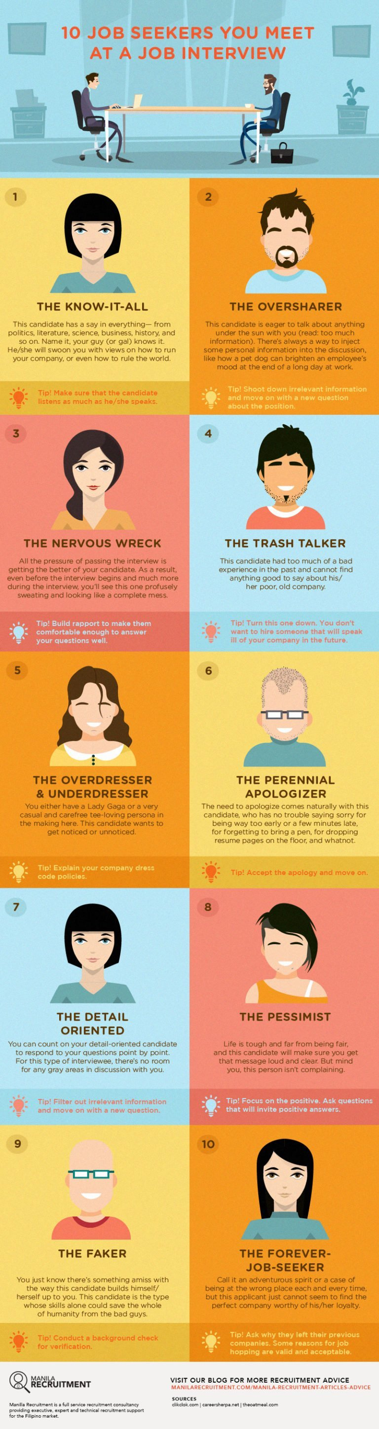 job seekers you meet at a job interview infographic