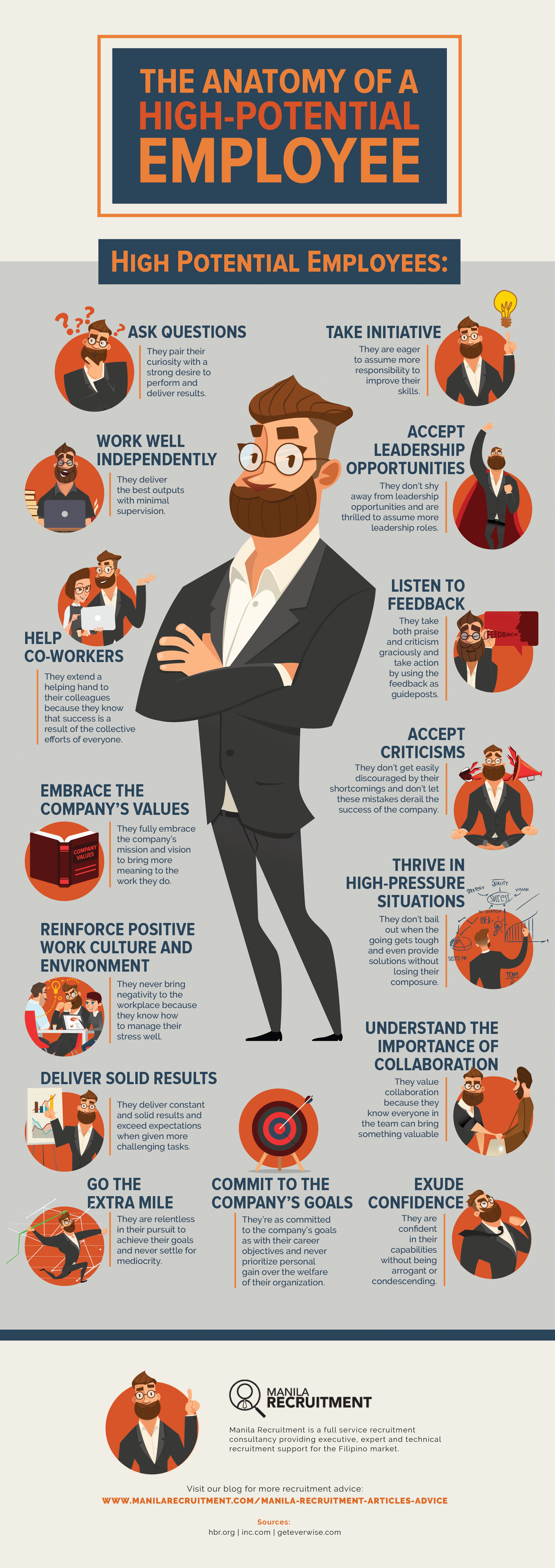 The Anatomy of a High-Potential Employee