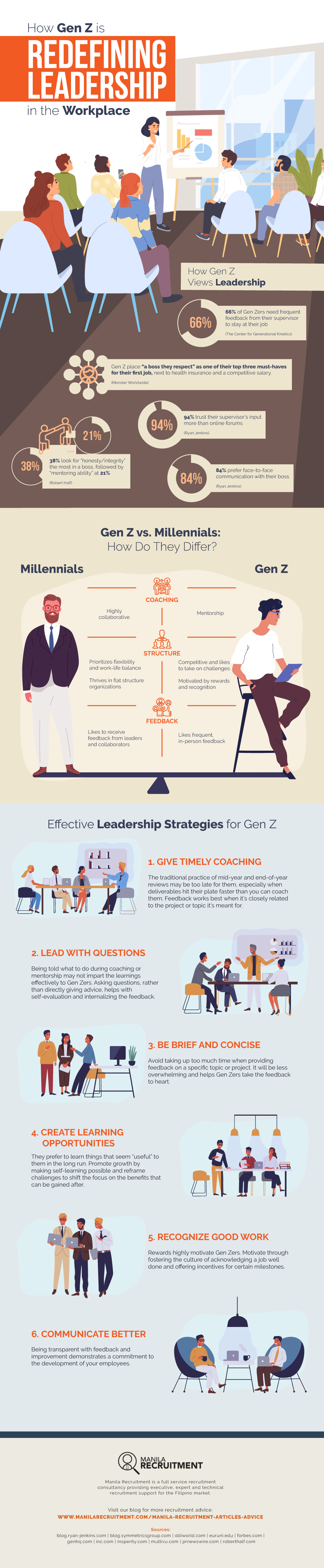 How Gen Z is Redefining Leadership in the Workplace