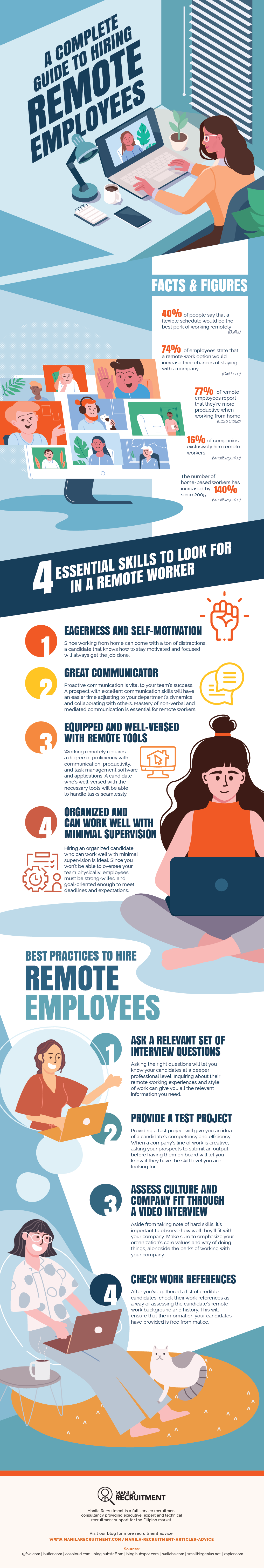 A Complete Guide to Hiring Remote Employees
