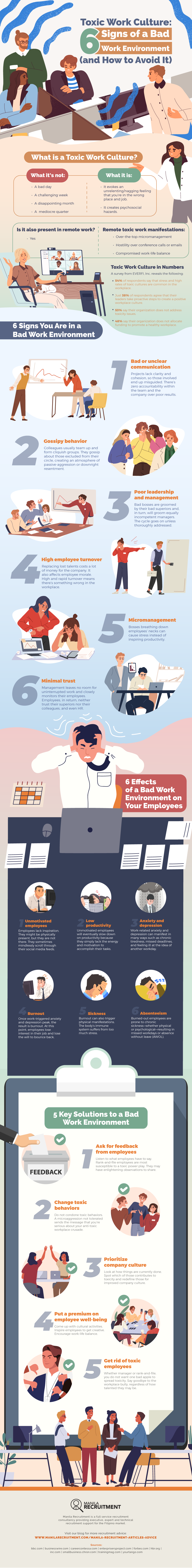 Toxic Work Culture: 6 Signs of a Bad Work Environment (and How to Avoid It)